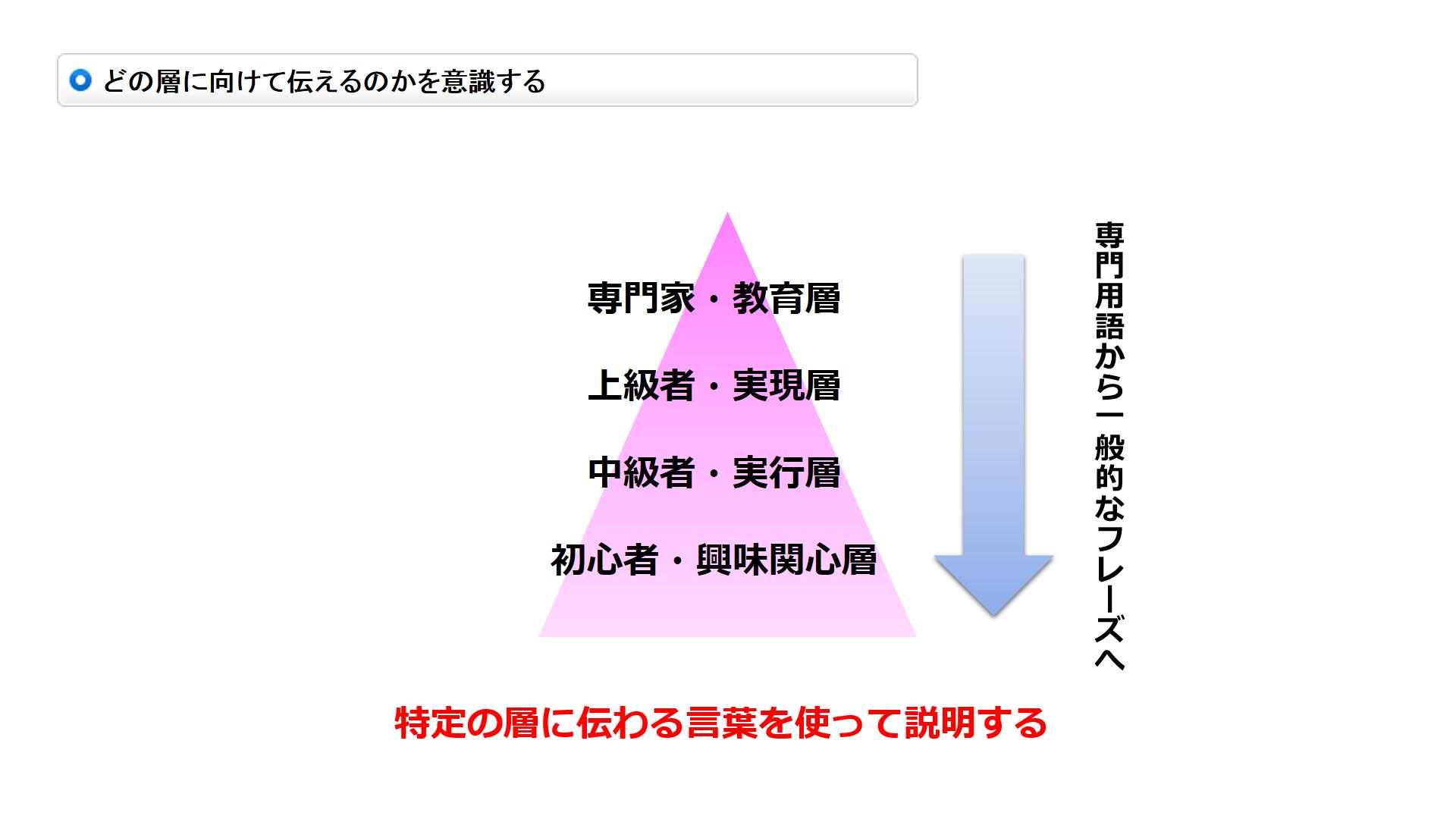 translation01